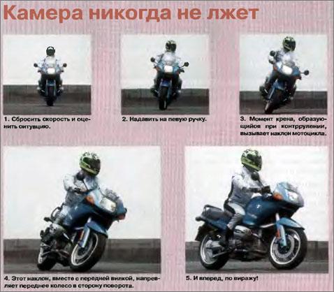 тем, как то на мотоцикл сколько действует снижаются потери