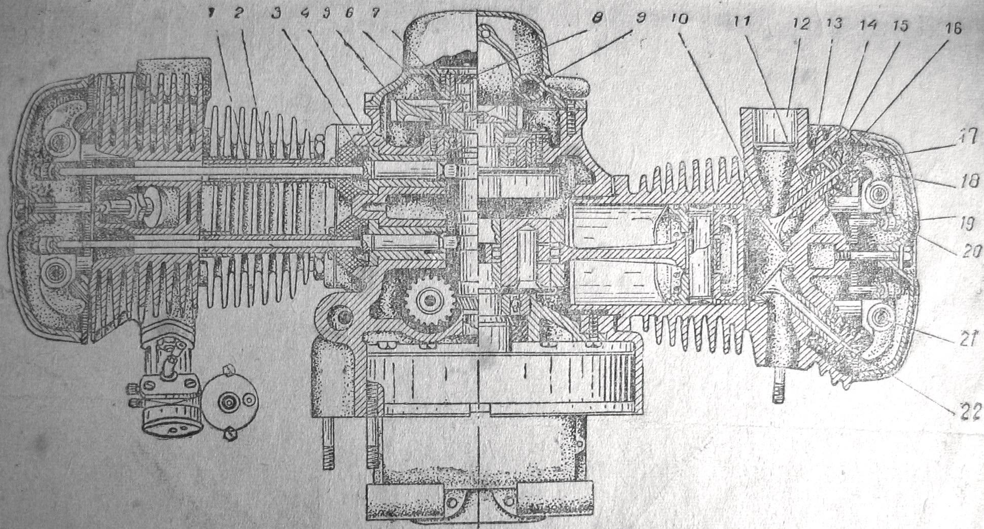 Регулировка клапанов на мотоцикле Урал