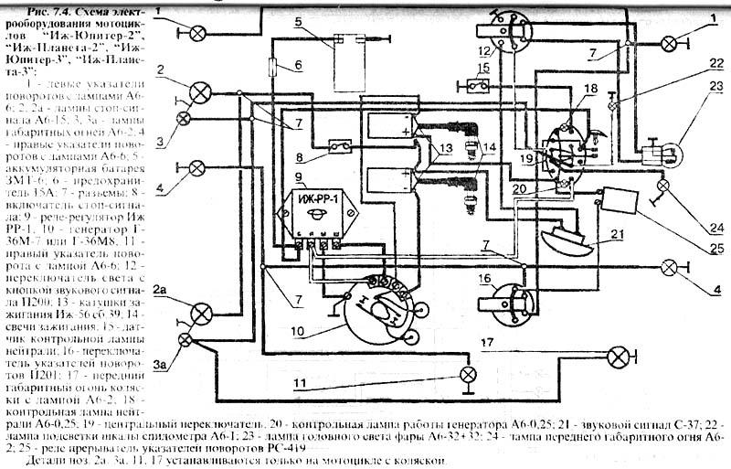 Схема электропроводки иж-планета-3