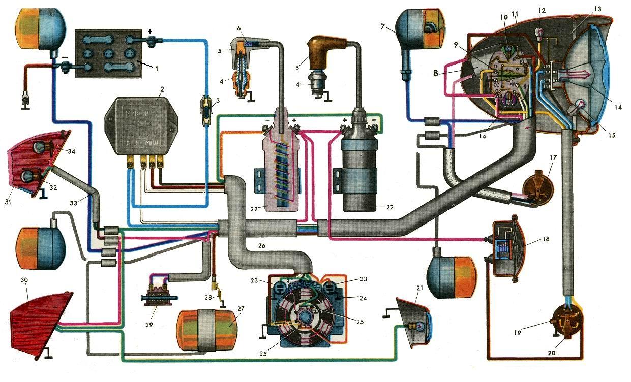 схема проводки панели приборов иж юпитер 5